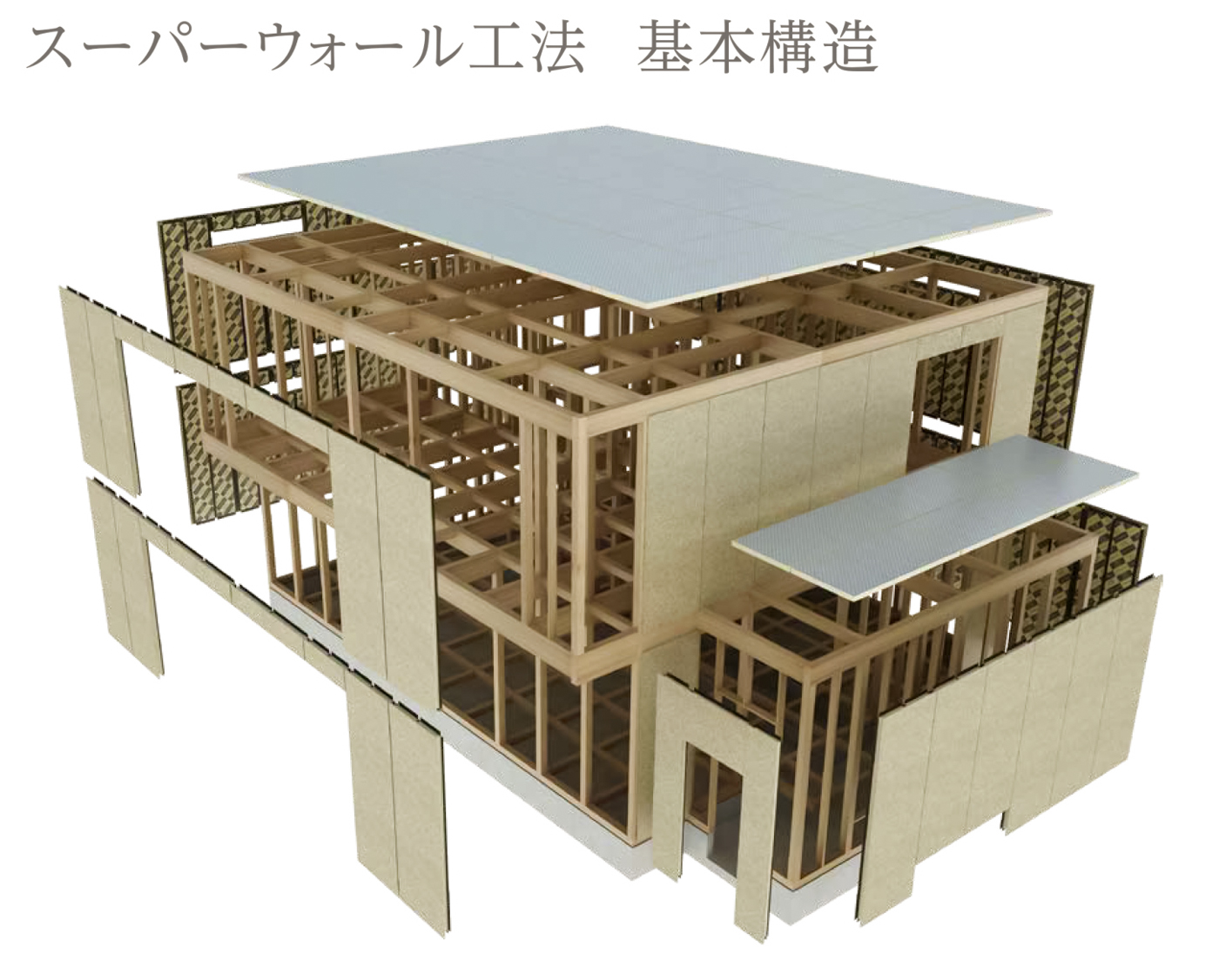 建物全体を断熱材で包み込む「スーパーウォール工法」
